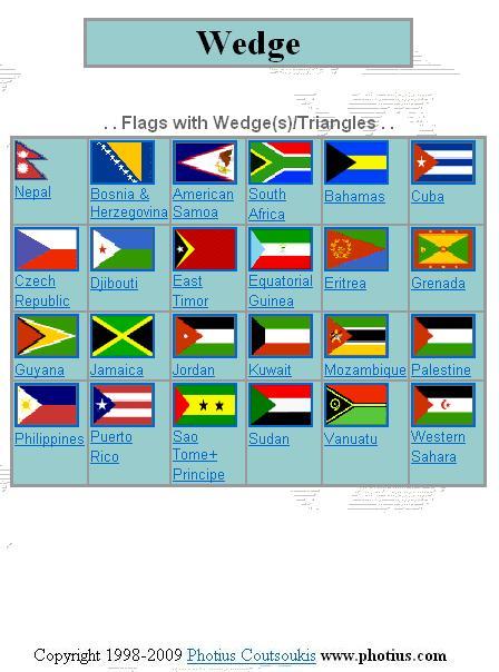 wedge flag identifier printable page